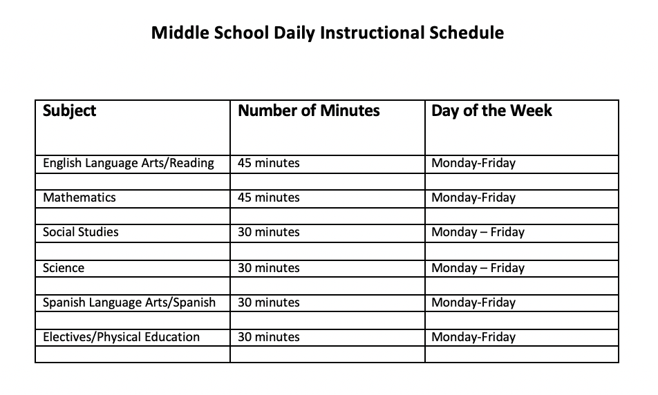 Recommended Daily Schedule for Middle School