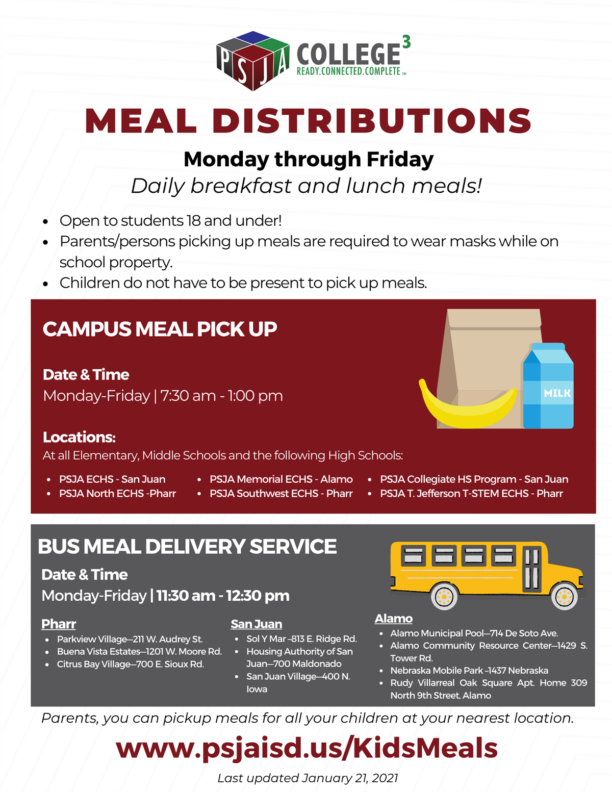 Meal distributions 2021