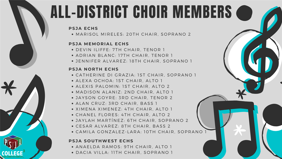 Seventeen PSJA students earn spots in All-District Choir after virtual competition